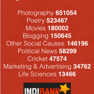 IndiBlogger Weekly Diary | Edition 9